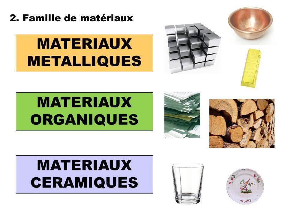 2. Famille de matériaux MATERIAUX METALLIQUES MATERIAUX ORGANIQUES MATERIAUX CERAMIQUES