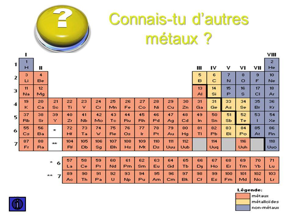 Question : autres métaux ? Connais-tu d'autres métaux ?