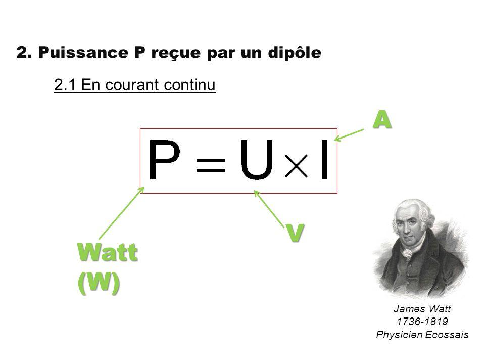 2. Puissance P reçue par un dipôle Watt (W) VA James Watt 1736-1819 Physicien Ecossais 2.1 En courant continu