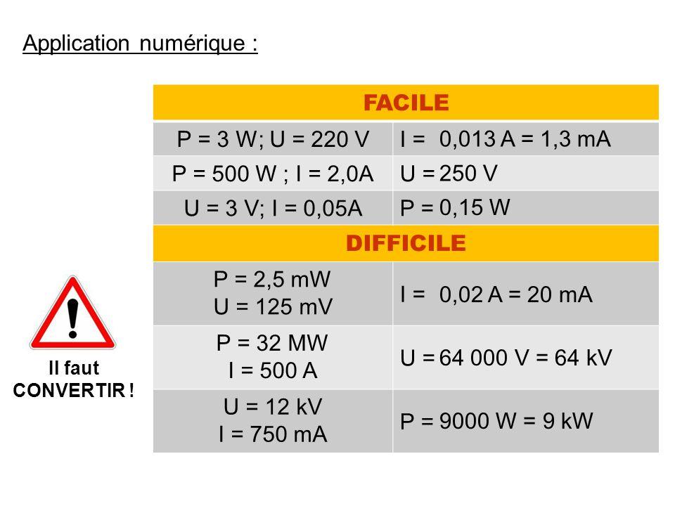 FACILE P = 3 W; U = 220 VI = P = 500 W ; I = 2,0AU = U = 3 V; I = 0,05AP = DIFFICILE P = 2,5 mW U = 125 mV I = P = 32 MW I = 500 A U = U = 12 kV I = 750 mA P = Application numérique : Il faut CONVERTIR .
