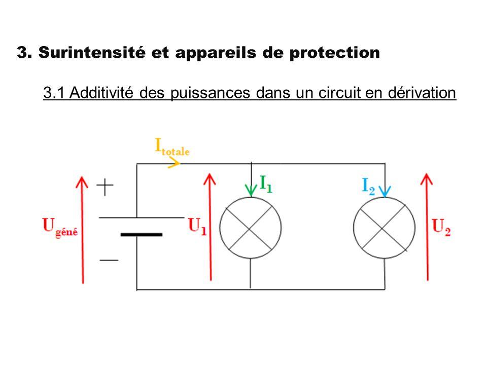 3. Surintensité et appareils de protection 3.1 Additivité des puissances dans un circuit en dérivation