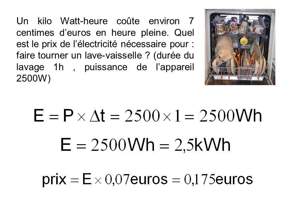 Un kilo Watt-heure coûte environ 7 centimes d'euros en heure pleine.