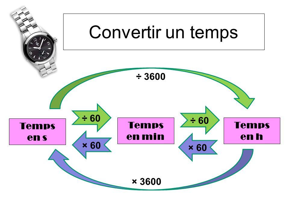 Convertir un temps Temps en s Temps en min Temps en h ÷ 60 × 60 ÷ 3600 × 3600