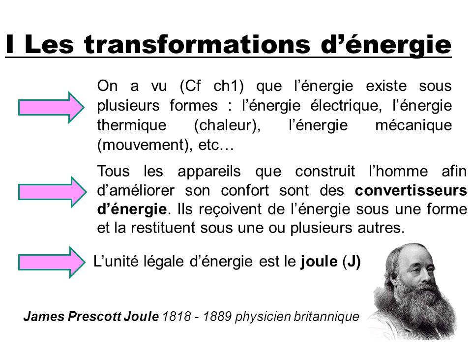ENERGIE ELECTRIQUE ENERGIE THERMIQUE