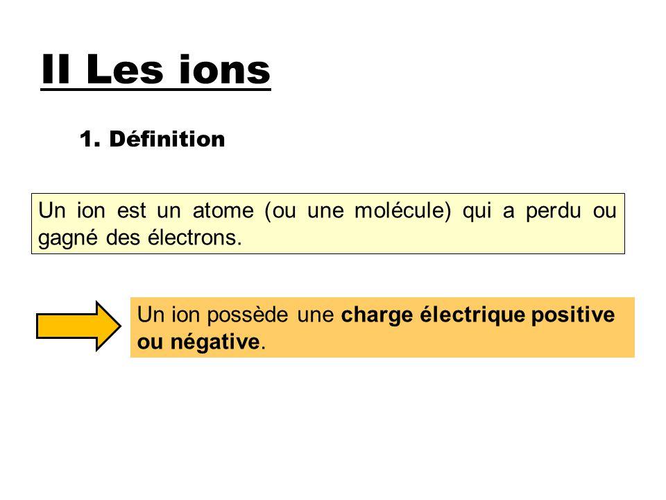 II Les ions 1.Définition Un ion est un atome (ou une molécule) qui a perdu ou gagné des électrons.