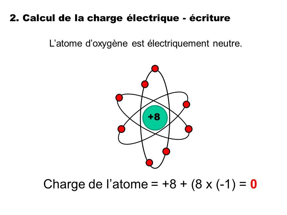 2.Calcul de la charge électrique - écriture +8 L'atome d'oxygène est électriquement neutre.