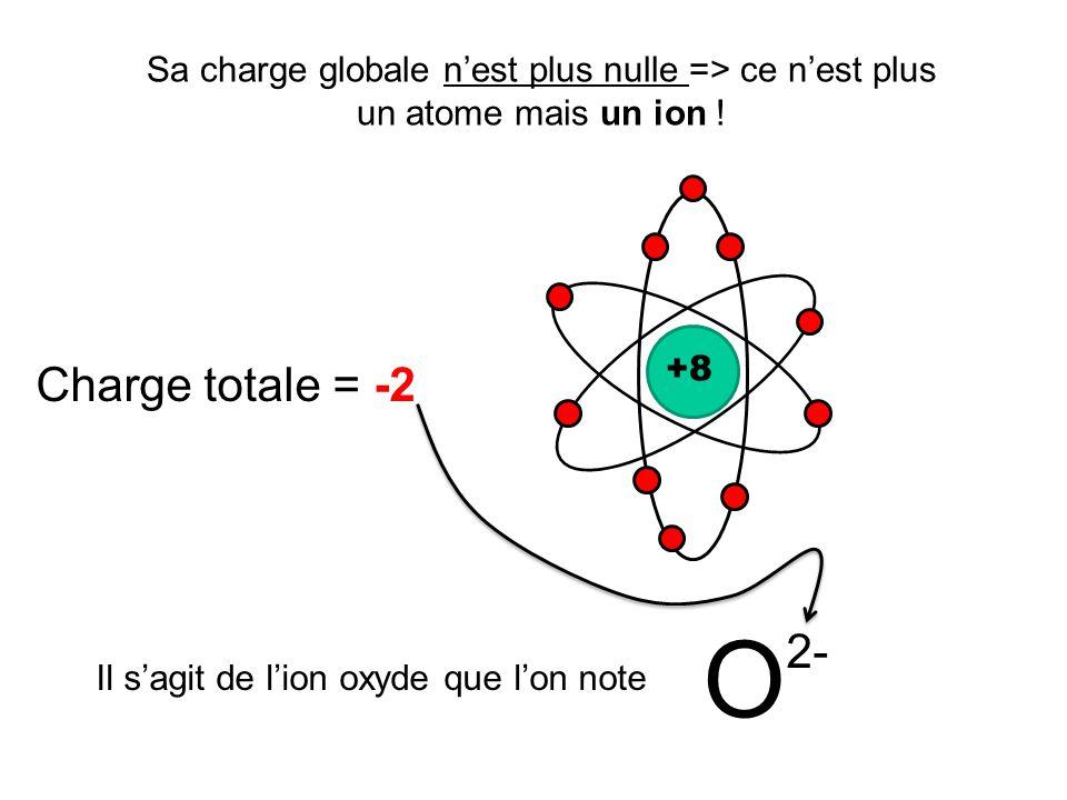 Calcul ter Charge totale = -2 Sa charge globale n'est plus nulle => ce n'est plus un atome mais un ion .