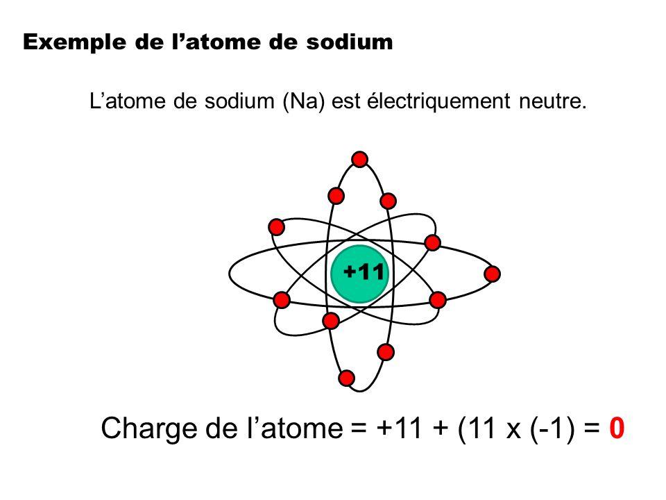 Exemple de l'atome de sodium L'atome de sodium (Na) est électriquement neutre.