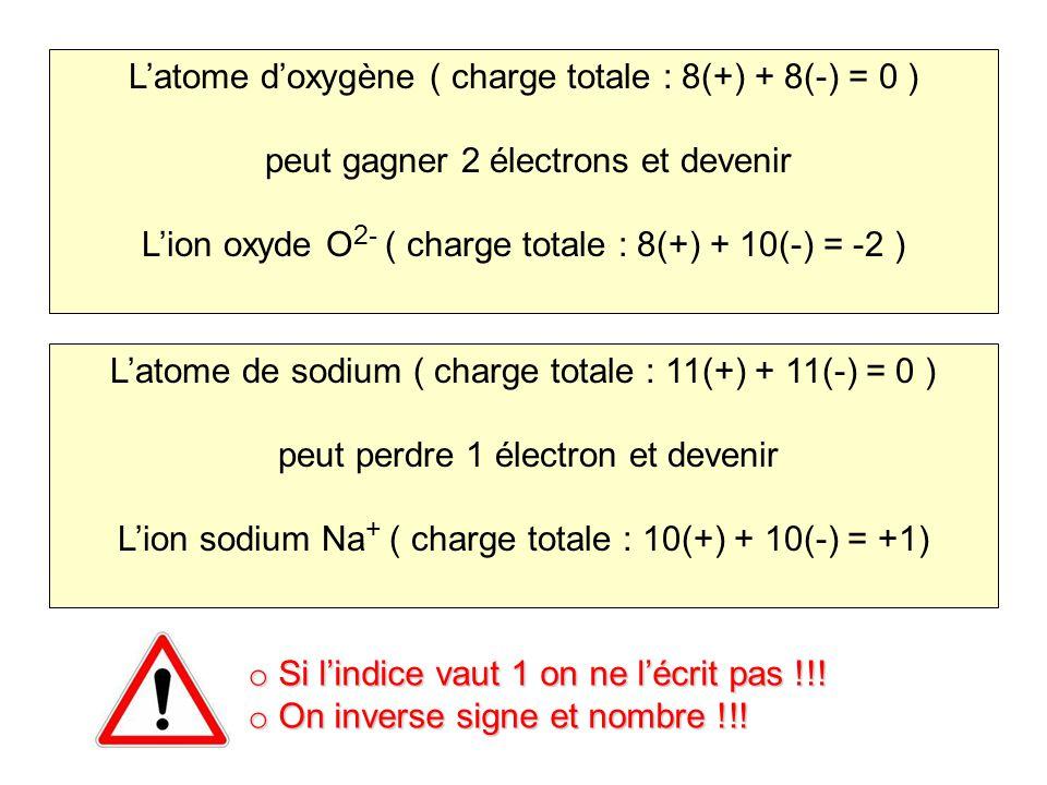 Exemples L'atome d'oxygène ( charge totale : 8(+) + 8(-) = 0 ) peut gagner 2 électrons et devenir L'ion oxyde O 2- ( charge totale : 8(+) + 10(-) = -2 ) L'atome de sodium ( charge totale : 11(+) + 11(-) = 0 ) peut perdre 1 électron et devenir L'ion sodium Na + ( charge totale : 10(+) + 10(-) = +1) o Si l'indice vaut 1 on ne l'écrit pas !!.
