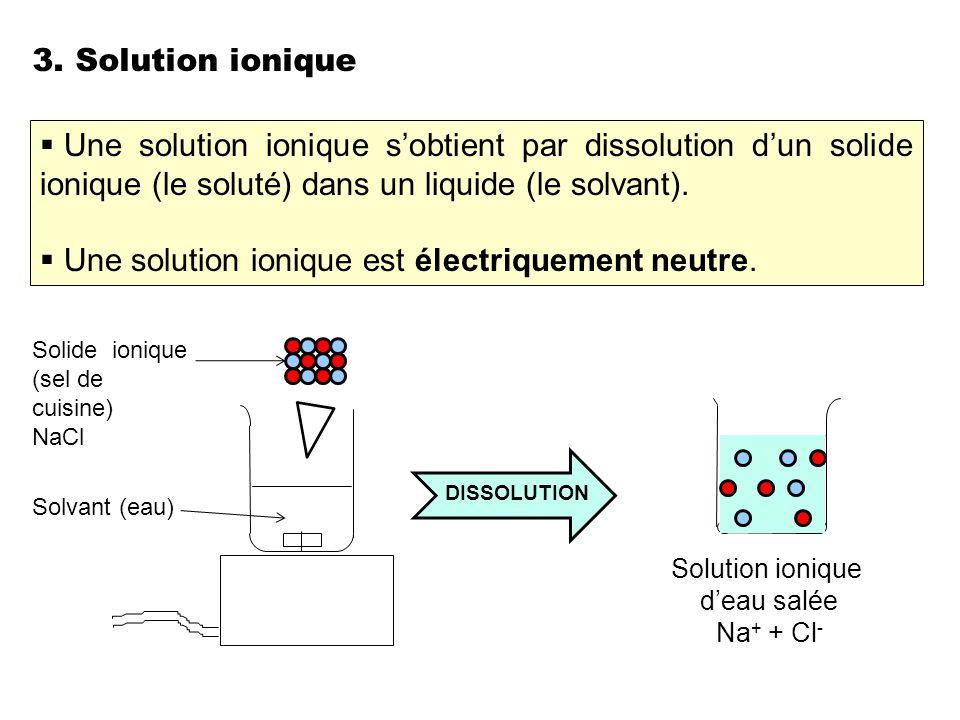 3. Solution ionique  Une solution ionique s'obtient par dissolution d'un solide ionique (le soluté) dans un liquide (le solvant).  Une solution ioni
