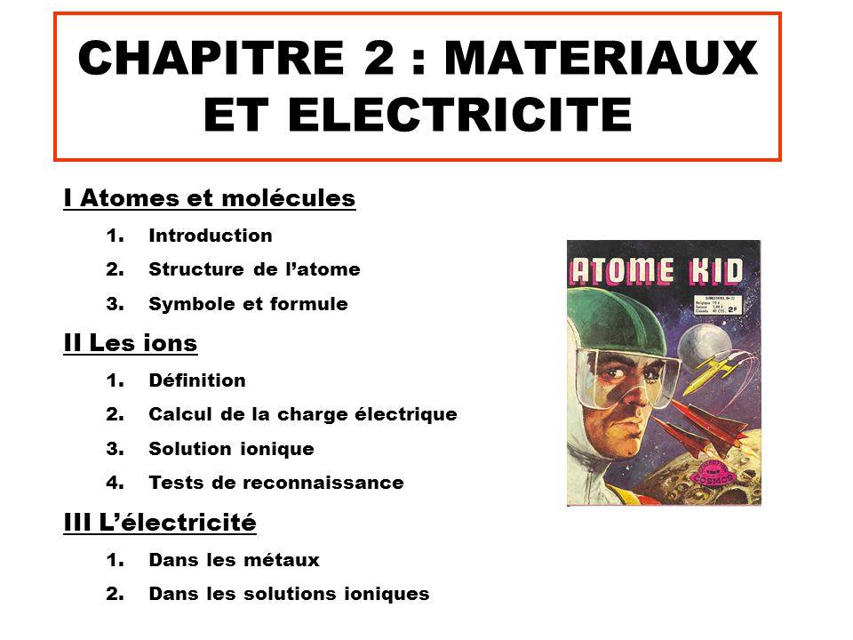 CHAPITRE 2 : MATERIAUX ET ELECTRICITE I Atomes et molécules 1.Introduction 2.Structure de l'atome 3.Symbole et formule II Les ions 1.Définition 2.Calcul de la charge électrique 3.Solution ionique 4.Tests de reconnaissance III L'électricité 1.Dans les métaux 2.Dans les solutions ioniques