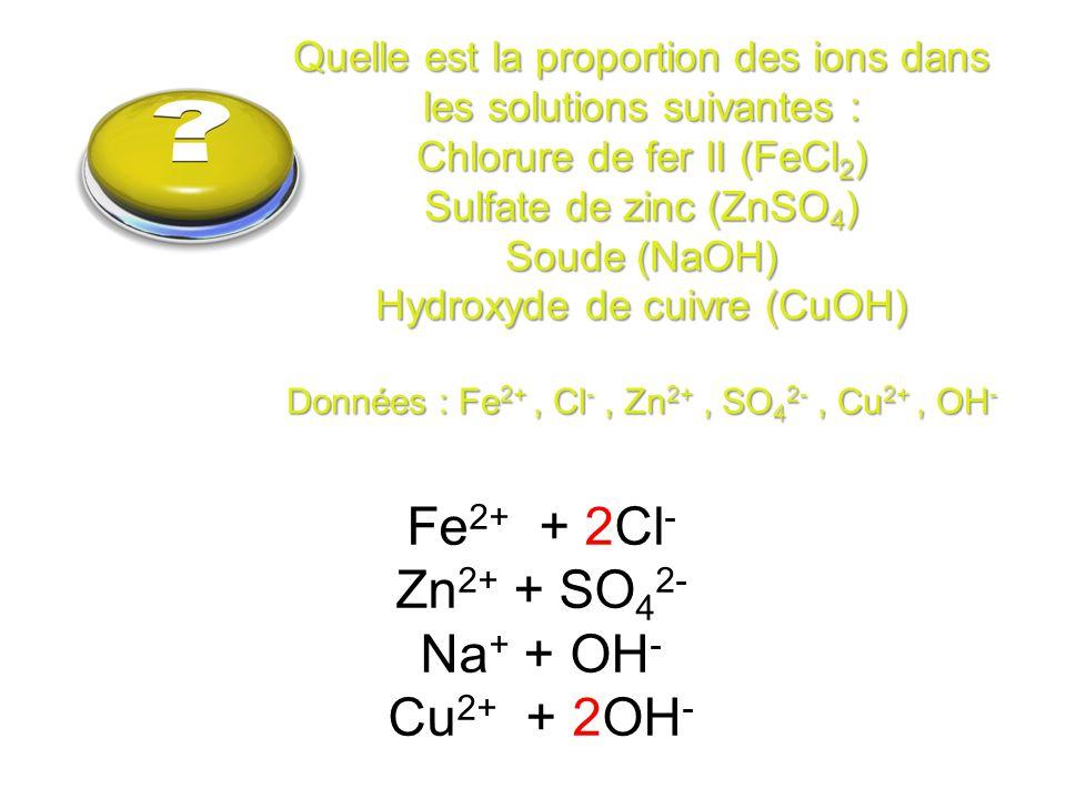 question Quelle est la proportion des ions dans les solutions suivantes : Chlorure de fer II (FeCl 2 ) Sulfate de zinc (ZnSO 4 ) Soude (NaOH) Hydroxyde de cuivre (CuOH) Données : Fe 2+, Cl -, Zn 2+, SO 4 2-, Cu 2+, OH - Fe 2+ + 2Cl - Zn 2+ + SO 4 2- Na + + OH - Cu 2+ + 2OH -