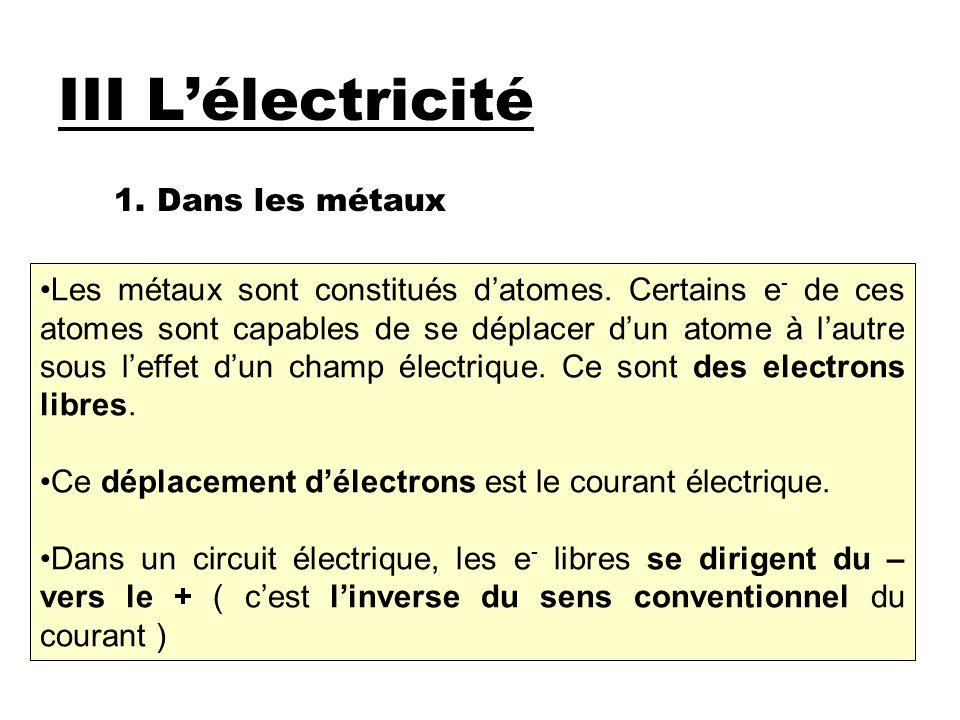 III L'électricité 1.Dans les métaux Les métaux sont constitués d'atomes.