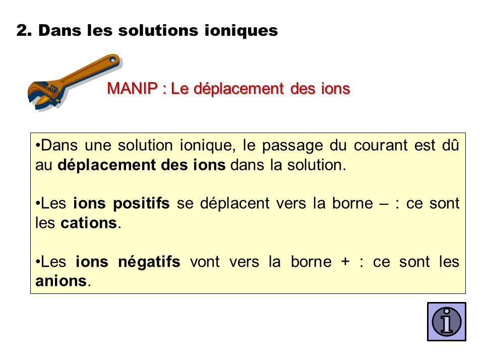 2. Dans les solutions ioniques MANIP : Le déplacement des ions Dans une solution ionique, le passage du courant est dû au déplacement des ions dans la