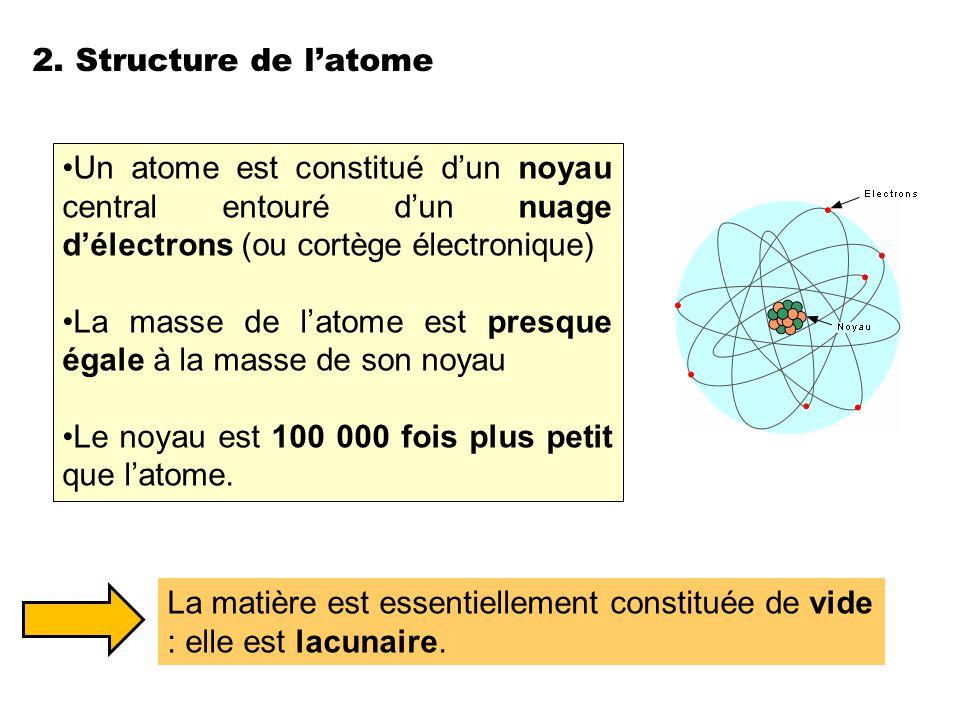2. Structure de l'atome Un atome est constitué d'un noyau central entouré d'un nuage d'électrons (ou cortège électronique) La masse de l'atome est pre