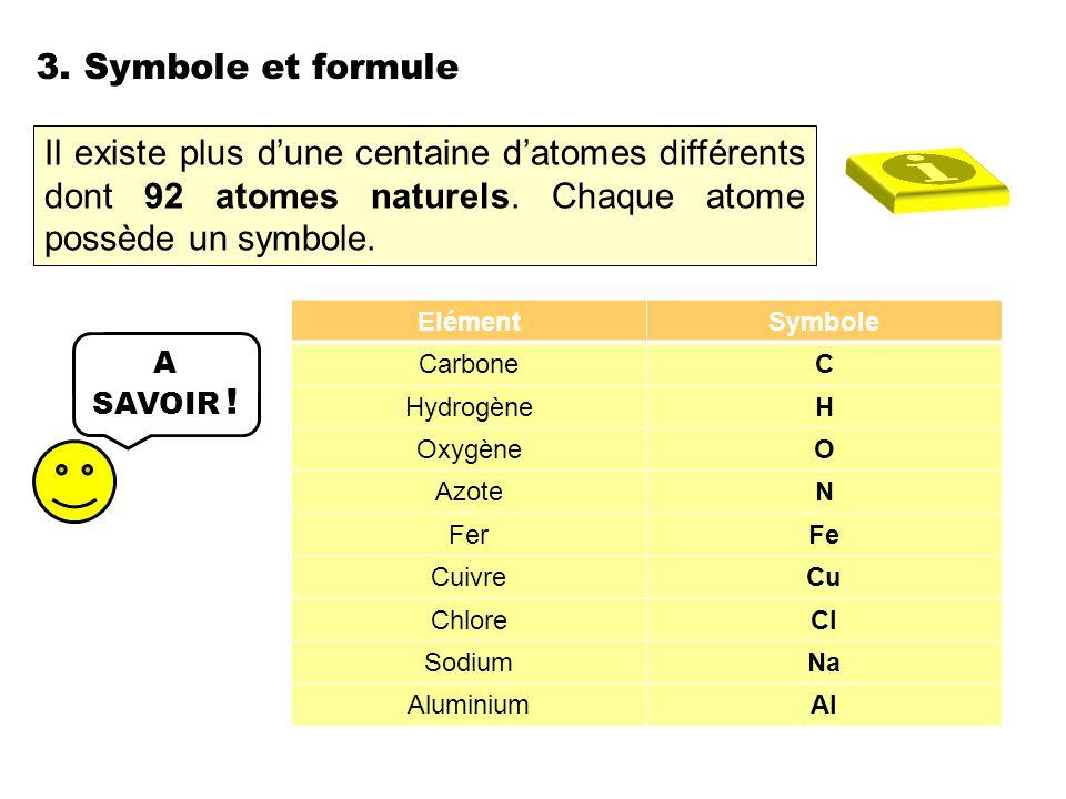 3.Symbole et formule Il existe plus d'une centaine d'atomes différents dont 92 atomes naturels.