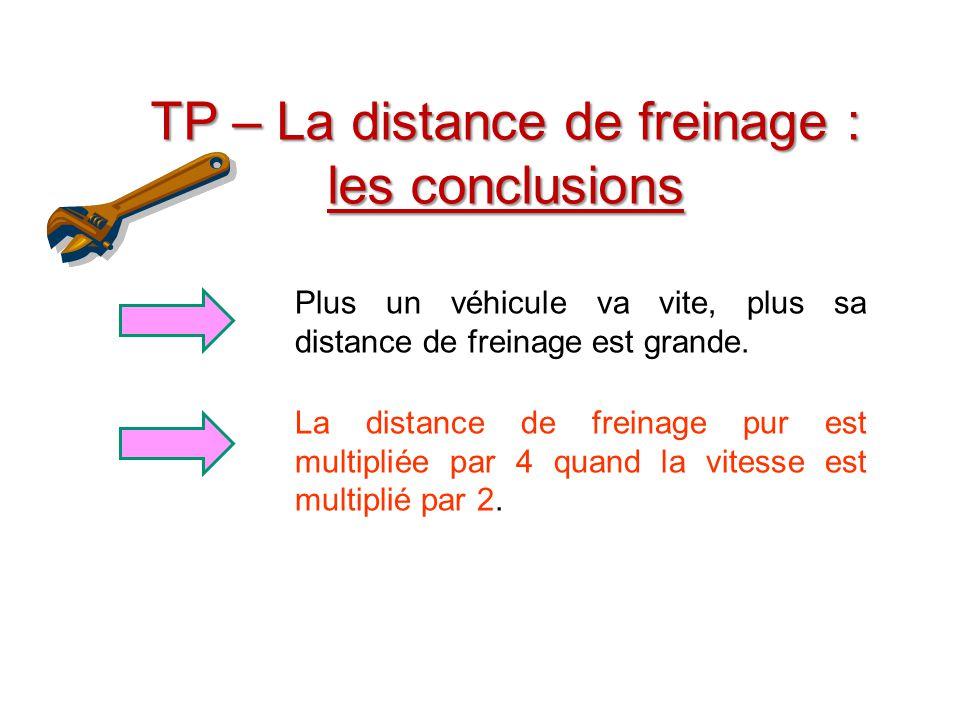 Conclusion du TP conduction électrique TP – La distance de freinage : les conclusions Plus un véhicule va vite, plus sa distance de freinage est grand