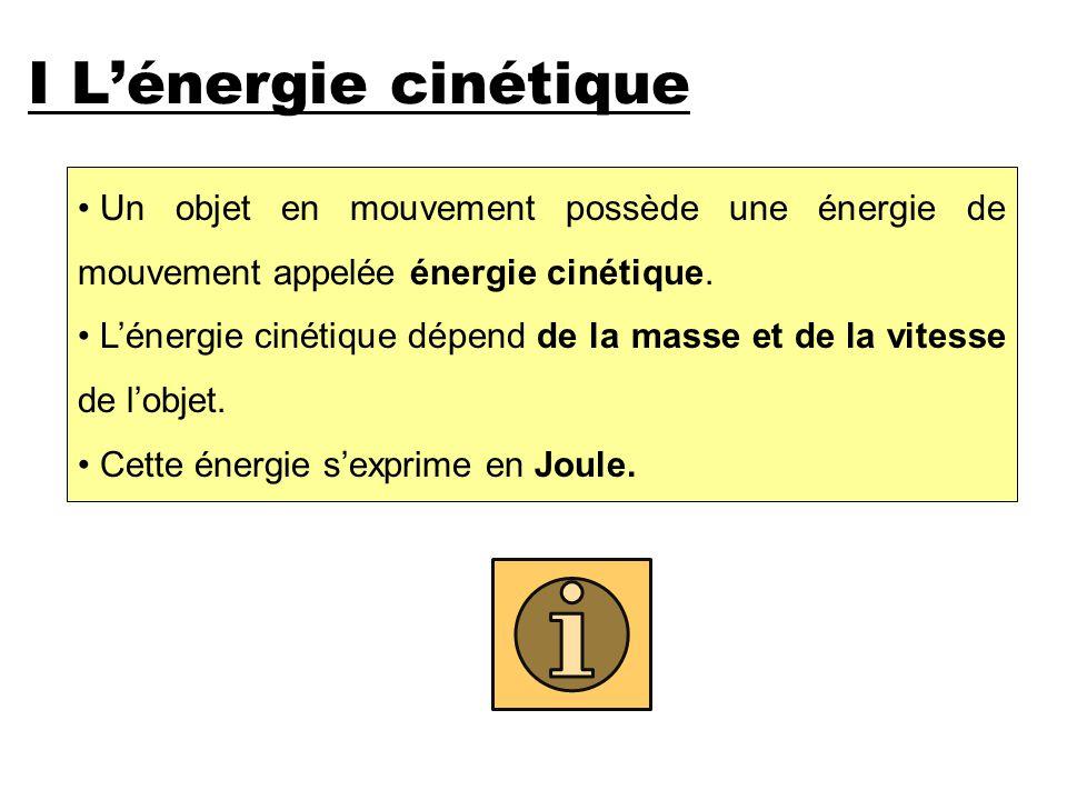 I L'énergie cinétique Un objet en mouvement possède une énergie de mouvement appelée énergie cinétique. L'énergie cinétique dépend de la masse et de l