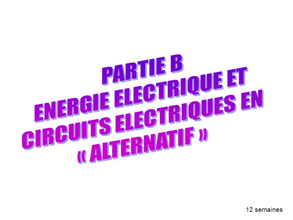 CHAPITRE 1 : LA PRODUCTION DE L'ELECTRICITE I Principe 1.L'alternateur 2.Conversion d'énergie II Comment EDF produit l'électricité .