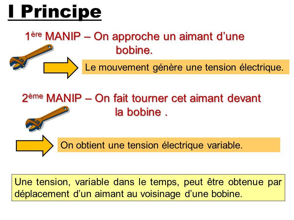 1. L'alternateur MANIP – Un exemple d'alternateur : la dynamo de vélo !