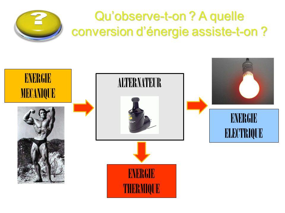 Conversions énergie Qu'observe-t-on ? A quelle conversion d'énergie assiste-t-on ? ENERGIE MECANIQUE ALTERNATEUR ENERGIE ELECTRIQUE ENERGIE THERMIQUE