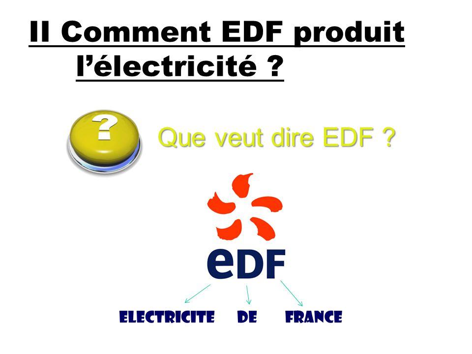 II Comment EDF produit l'électricité ? Que veut dire EDF ? ELECTRICITEFRANCEDE