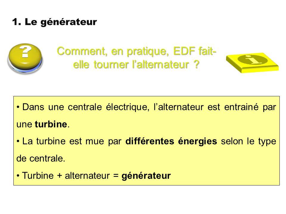 1. Le générateur Comment, en pratique, EDF fait- elle tourner l'alternateur ? Dans une centrale électrique, l'alternateur est entrainé par une turbine