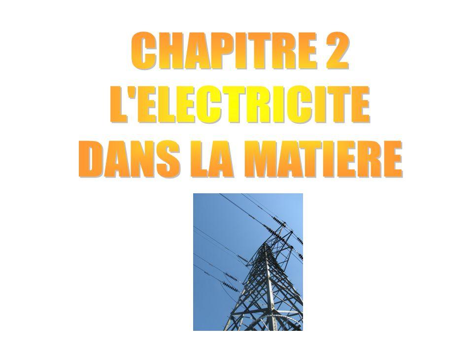 CHAPITRE 2 : MATERIAUX ET ELECTRICITE