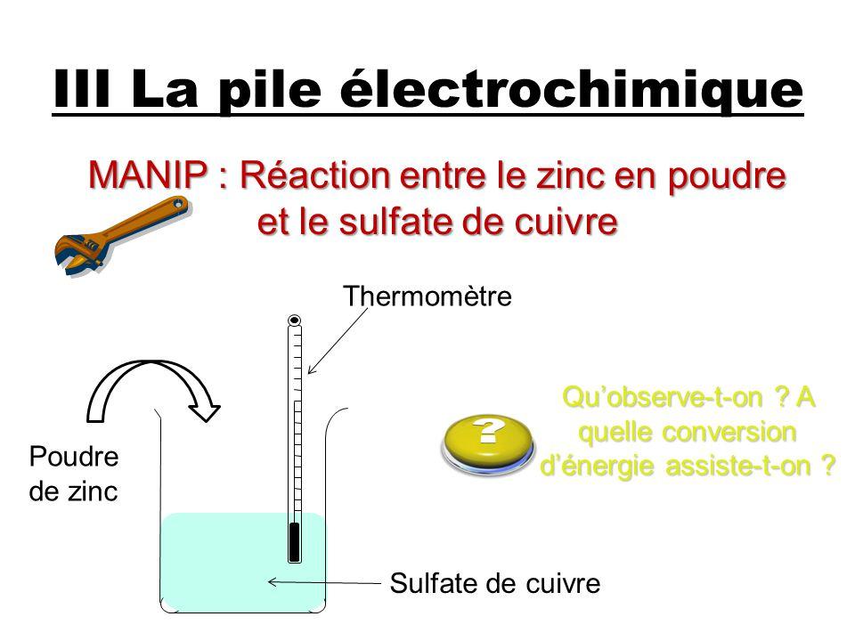 III La pile électrochimique MANIP : Réaction entre le zinc en poudre et le sulfate de cuivre Qu'observe-t-on ? A quelle conversion d'énergie assiste-t