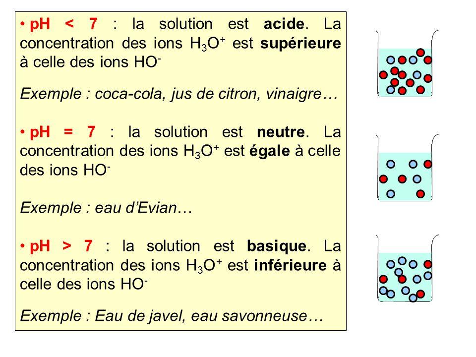 Echelle de pH bis 3) Echelle de pH pH < 7 : la solution est acide. La concentration des ions H 3 O + est supérieure à celle des ions HO - Exemple : co