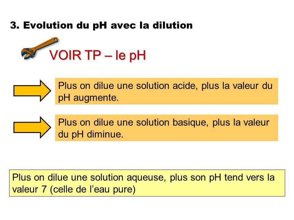 3. Evolution du pH avec la dilution Plus on dilue une solution acide, plus la valeur du pH augmente. VOIR TP – le pH Plus on dilue une solution basiqu