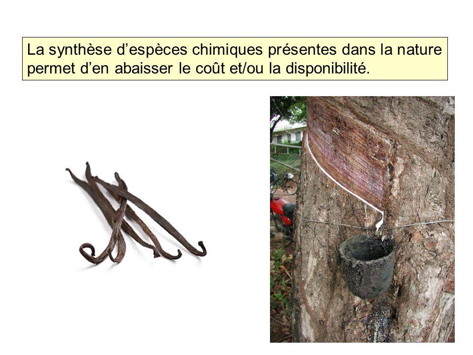 La synthèse d'espèces chimiques présentes dans la nature permet d'en abaisser le coût et/ou la disponibilité.