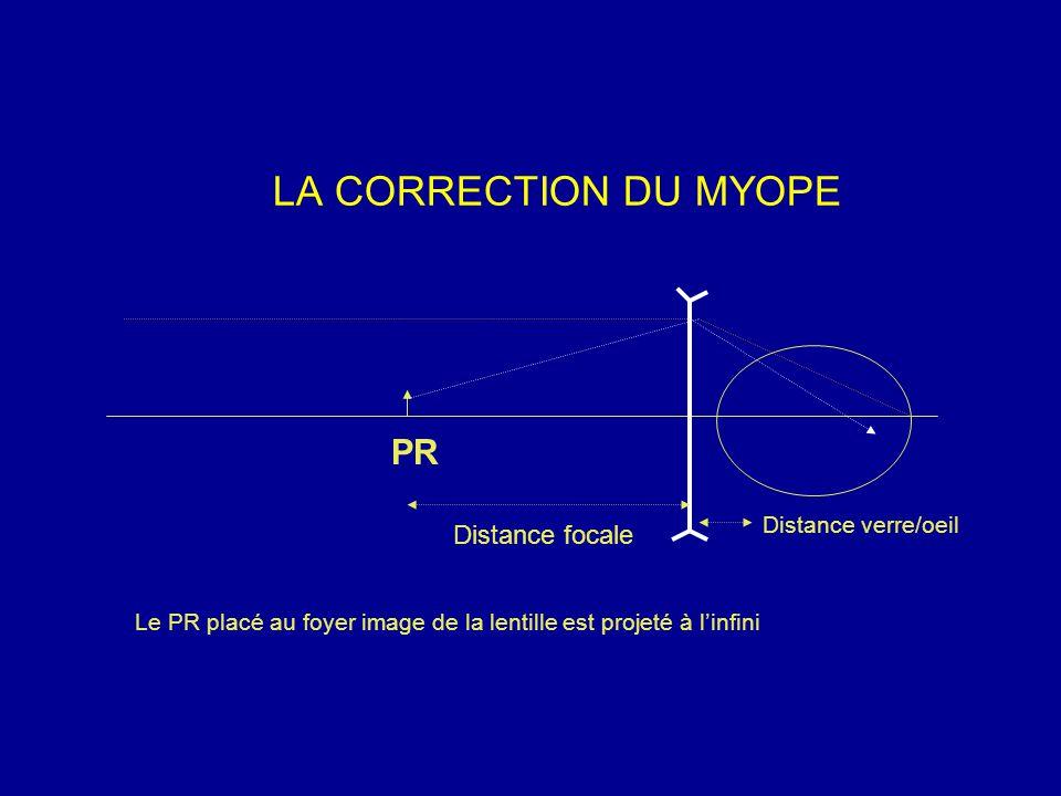LA CORRECTION DU MYOPE Le PR placé au foyer image de la lentille est projeté à l'infini PR Distance focale Distance verre/oeil