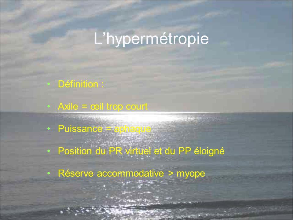 L'hypermétropie Définition : Axile = œil trop court Puissance = aphaque Position du PR virtuel et du PP éloigné Réserve accommodative > myope