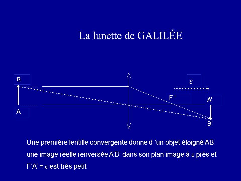 Une première lentille convergente donne d 'un objet éloigné AB une image réelle renversée A'B' dans son plan image à  près et F'A' =  est très petit F ' A B A' B'  La lunette de GALILÉE F ' A B A' 