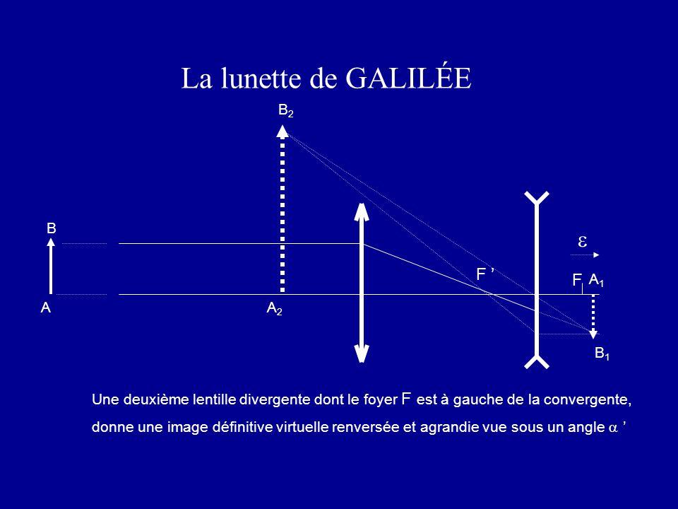 La lunette de GALILÉE Une deuxième lentille divergente dont le foyer F est à gauche de la convergente, donne une image définitive virtuelle renversée et agrandie vue sous un angle  ' F ' A1A1 B1B1 A B B2B2 A2A2  F