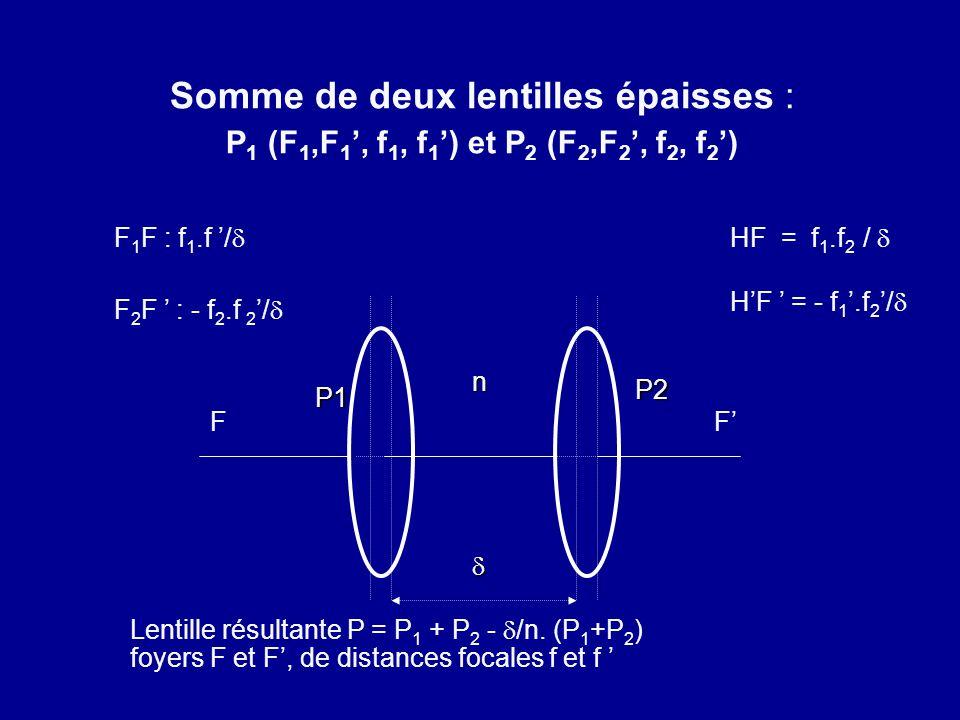 Somme de deux lentilles épaisses : P 1 (F 1,F 1 ', f 1, f 1 ') et P 2 (F 2,F 2 ', f 2, f 2 ')  P1 P2 n F 1 F : f 1.f '/  F 2 F ' : - f 2.f 2 '/  H'F ' = - f 1 '.f 2 '/  HF = f 1.f 2 /  Lentille résultante P = P 1 + P 2 -  /n.