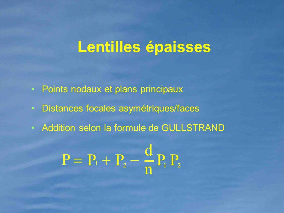 Lentilles épaisses Points nodaux et plans principaux Distances focales asymétriques/faces Addition selon la formule de GULLSTRAND P  1 P  2 P  d n 1 P 2 P