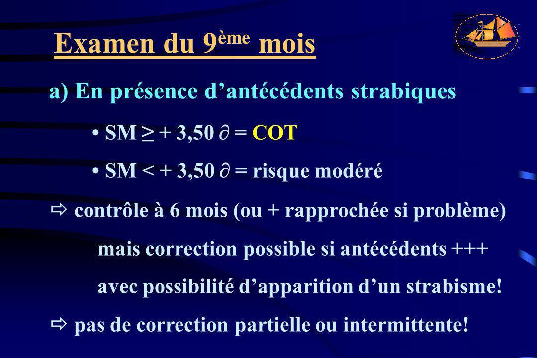 Examen du 9 ème mois SM ≥ + 3,50 ∂ = COT SM < + 3,50 ∂ = risque modéré  contrôle à 6 mois (ou + rapprochée si problème) mais correction possible si a