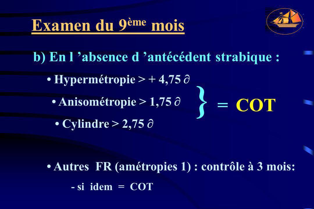 Examen du 9 ème mois b) En l 'absence d 'antécédent strabique : Hypermétropie > + 4,75 ∂ Anisométropie > 1,75 ∂ Cylindre > 2,75 ∂ Autres FR (amétropie
