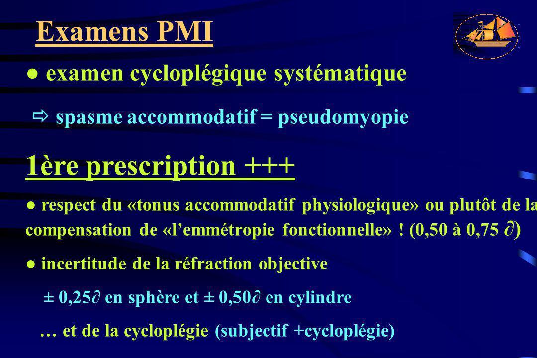 Examens PMI ● examen cycloplégique systématique  spasme accommodatif = pseudomyopie 1ère prescription +++ ● respect du «tonus accommodatif physiologi