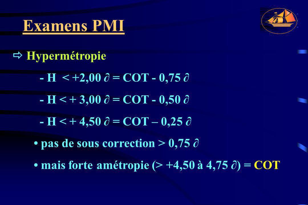 Examens PMI  Hypermétropie - H < +2,00 ∂ = COT - 0,75 ∂ - H < + 3,00 ∂ = COT - 0,50 ∂ - H < + 4,50 ∂ = COT – 0,25 ∂ pas de sous correction > 0,75 ∂ m