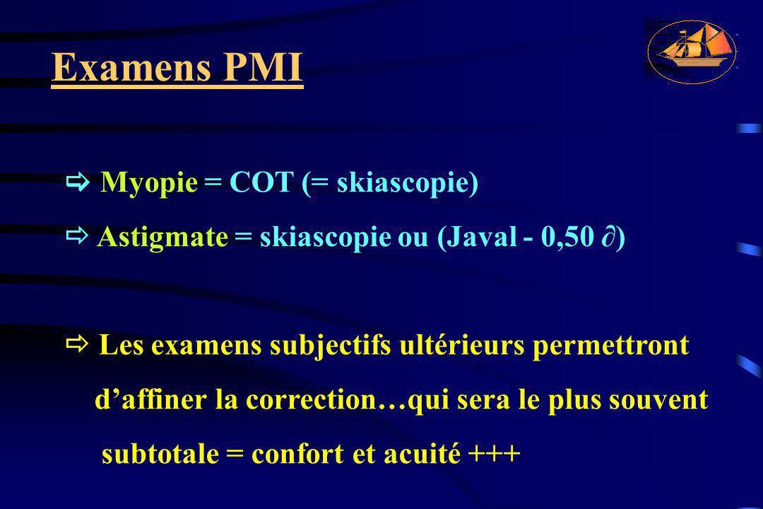 Examens PMI  Myopie = COT (= skiascopie)  Astigmate = skiascopie ou (Javal - 0,50 ∂)  Les examens subjectifs ultérieurs permettront d'affiner la co