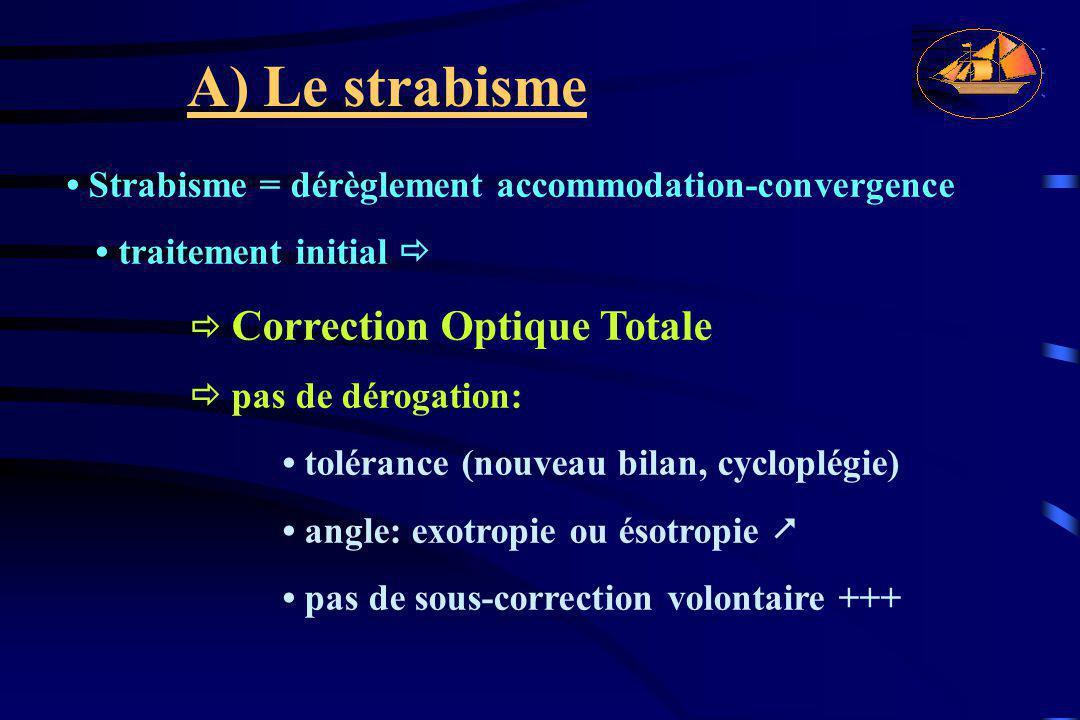 A) Le strabisme Strabisme = dérèglement accommodation-convergence traitement initial   Correction Optique Totale  pas de dérogation: tolérance (nou