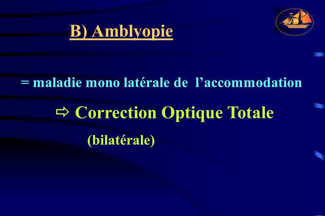 B) Amblyopie = maladie mono latérale de l'accommodation  Correction Optique Totale (bilatérale)