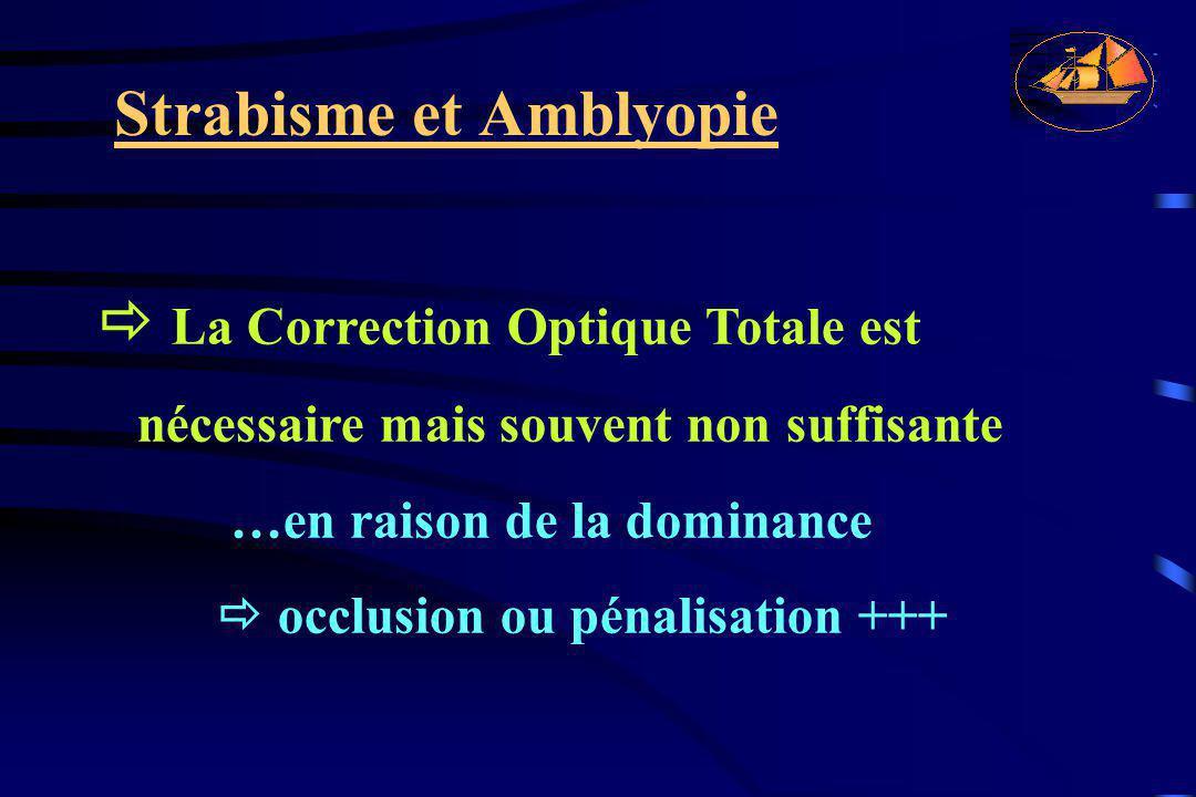 Strabisme et Amblyopie  La Correction Optique Totale est nécessaire mais souvent non suffisante …en raison de la dominance  occlusion ou pénalisatio