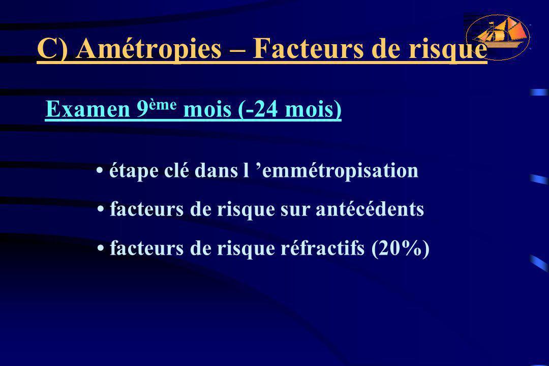 C) Amétropies – Facteurs de risque Examen 9 ème mois (-24 mois) étape clé dans l 'emmétropisation facteurs de risque sur antécédents facteurs de risqu