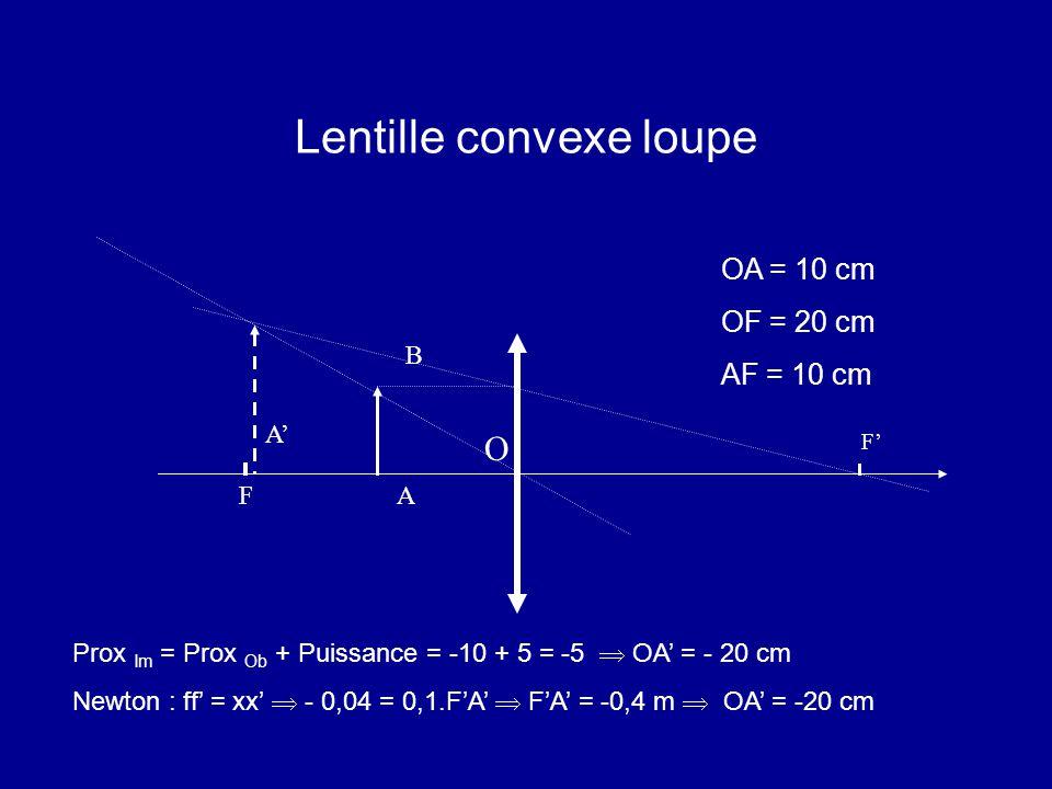 Lentille convexe loupe Prox Im = Prox Ob + Puissance = -10 + 5 = -5  OA' = - 20 cm Newton : ff' = xx'  - 0,04 = 0,1.F'A'  F'A' = -0,4 m  OA' = -20