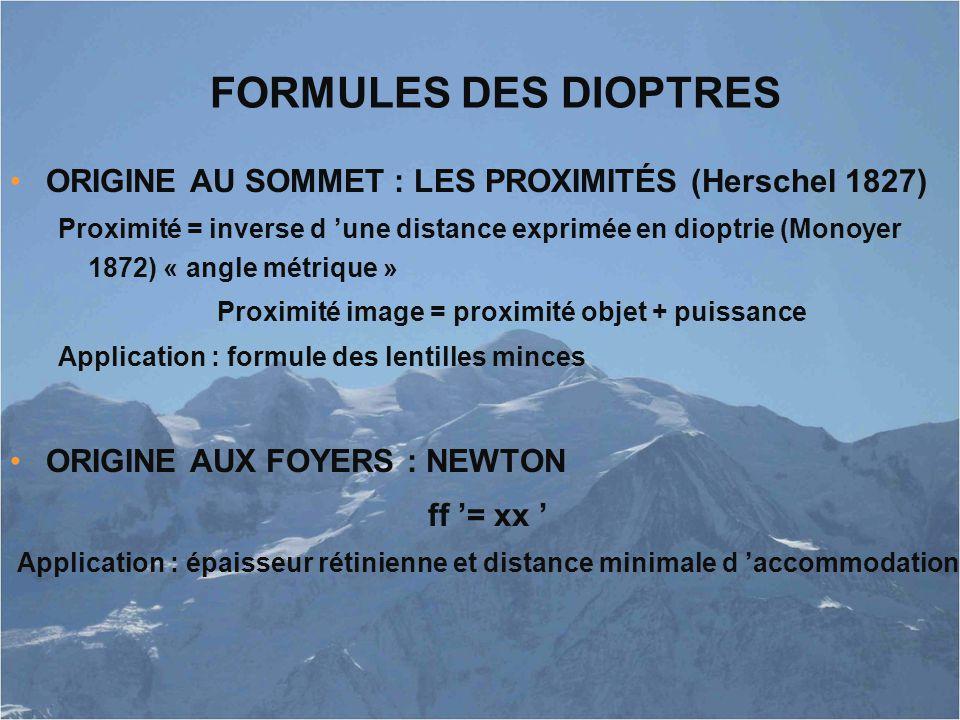 FORMULES DES DIOPTRES ORIGINE AU SOMMET : LES PROXIMITÉS (Herschel 1827) Proximité = inverse d 'une distance exprimée en dioptrie (Monoyer 1872) « ang