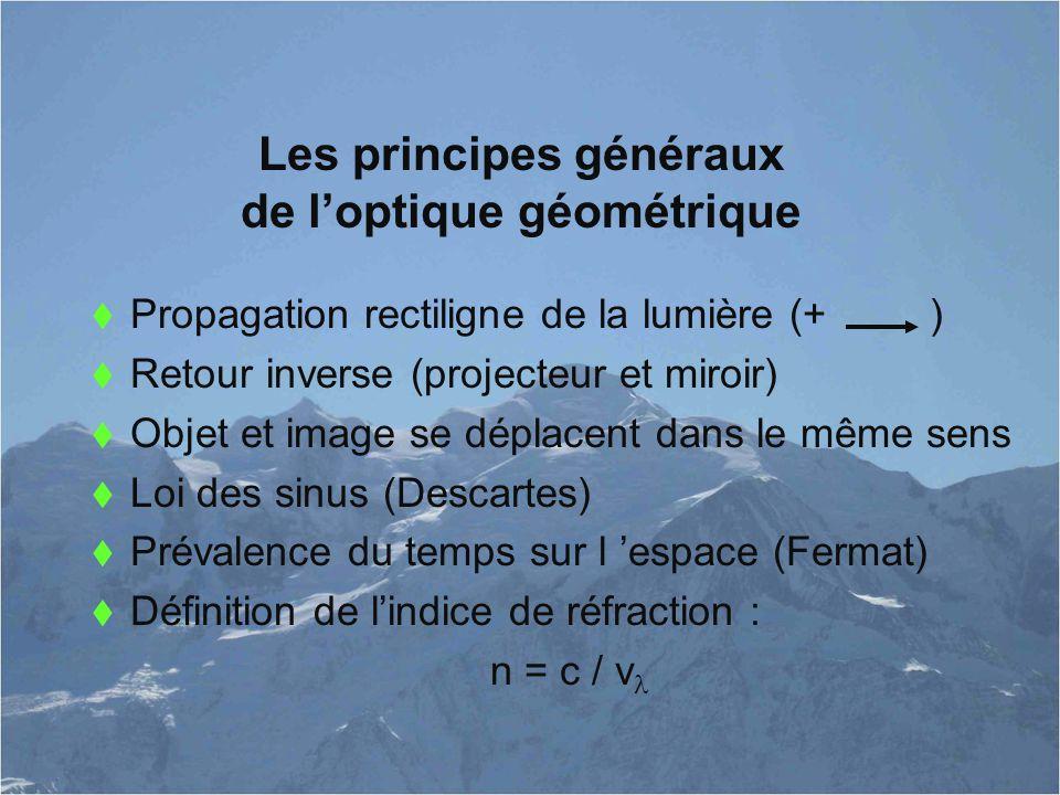 Les principes généraux de l'optique géométrique  Propagation rectiligne de la lumière (+ )  Retour inverse (projecteur et miroir)  Objet et image s